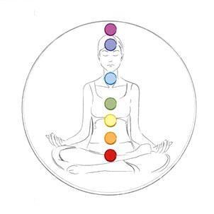 thj-img-chakra-circle